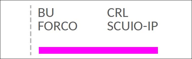 BU FORCO CRL SCUIO-IP